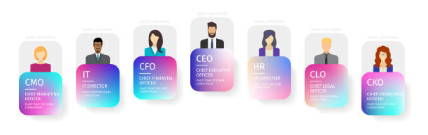 ilustrações, clipart, desenhos animados e ícones de infográficos da hierarquia de negócios. elementos da estrutura organizacional corporativa. organização da empresa ramifica modelo, banners vetoriais em estilo de design de gradiente roxo e azul com silhuetas humanas - ceo