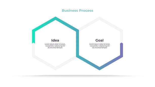 ilustrações, clipart, desenhos animados e ícones de elementos infográficos de negócios. processo com 2 etapas, opções, seções. modelo vetorial. - dois objetos