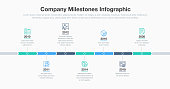 Business infographic for company milestones timeline template with line icons