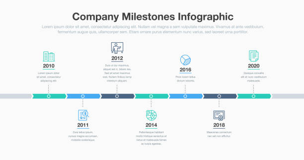 business infographic for company milestones timeline template with line icons - timeline stock illustrations