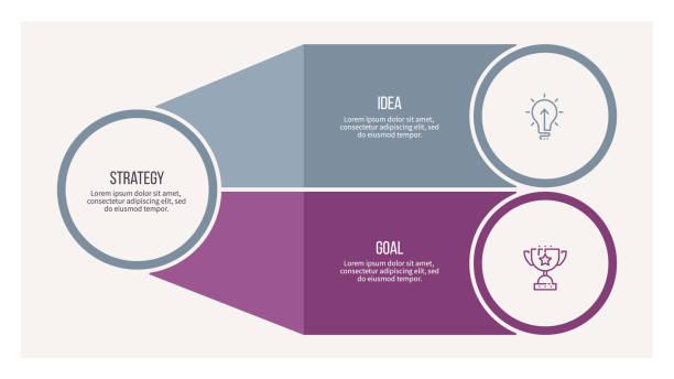 ilustrações, clipart, desenhos animados e ícones de infográfico de negócios. organograma com 2 opções. molde do vetor. - dois objetos
