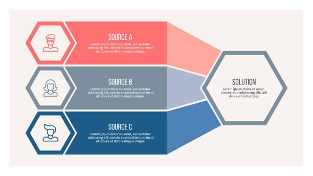 ilustrações de stock, clip art, desenhos animados e ícones de business infographic. organization chart with 3 options. vector template. - terceira