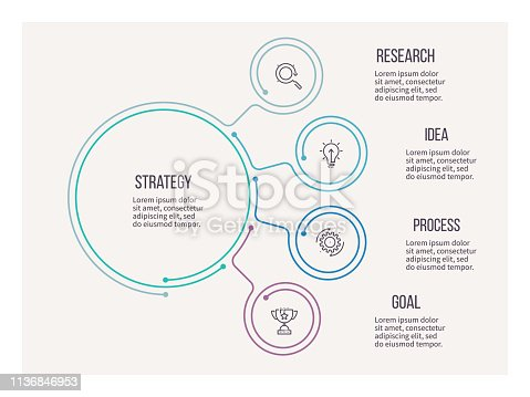 Business infographic. Organization chart with 4 options, circles. Vector template. Editable line.
