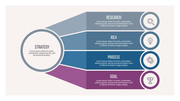 stockillustraties, clipart, cartoons en iconen met business infographic. organigram met 4 opties. vector sjabloon. - infographic