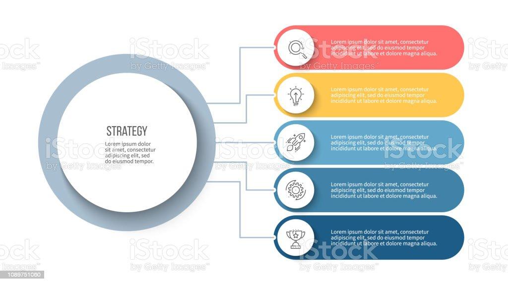 商業資訊圖。有5個選項的組織結構圖。向量範本。 - 免版稅5號圖庫向量圖形
