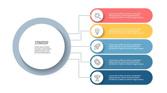 商業資訊圖有5個選項的組織結構圖向量範本向量圖形及更多5號圖片