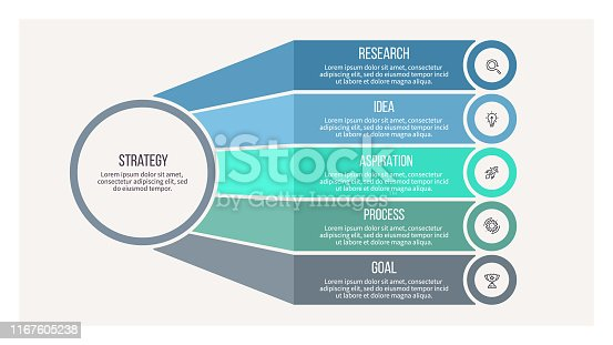 Business infographic. Organization chart with 5 options. Vector template.