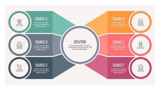 infografika biznesowa. schemat organizacyjny z 6 opcjami. szablon wektora. - infographic stock illustrations