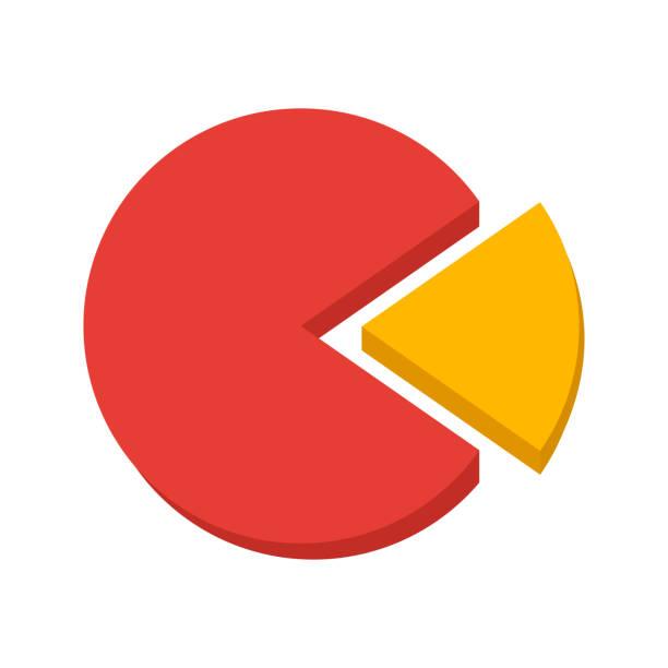 business-infografik, teil des ganzen, farbigen kreisdiagramms. vektor - portion stock-grafiken, -clipart, -cartoons und -symbole