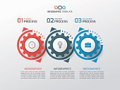 Business infographic template with gears cogwheels 3 steps