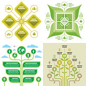 Business infographic templates concept vector illustration. Abstract ecology banner set. Advertising promotion layout collection for presentation. Nature icons. Graphic design elements.