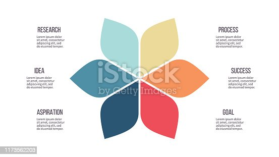 Business infographics. Chart with 6 steps, options, petals. Vector template.