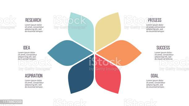 Business infographics chart with 6 steps options petals vector vector id1173562203?b=1&k=6&m=1173562203&s=612x612&h=aes3xapln3j1 f5wowygcdkpvk0ywu6hnojeqeu9eq8=