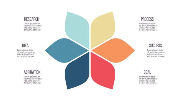 비즈니스 인포그래픽. 6 단계, 옵션, 꽃잎 차트. 벡터 템플릿입니다. - 꽃잎 stock illustrations