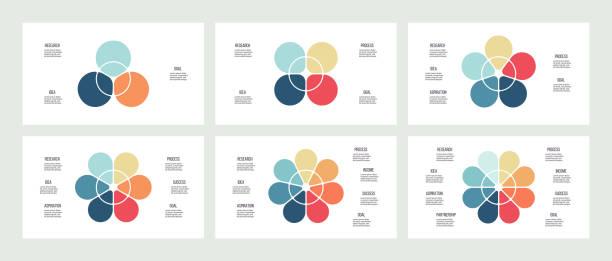 infografiki biznesowe. wykresy z 3, 4, 5, 6, 7, 8 sekcje, płatki. szablony wektorowe. - część stock illustrations