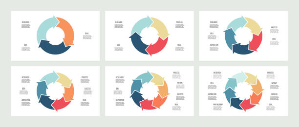 Business infographics. Circles with 3, 4, 5, 6, 7, 8 steps, arrows. Vector templates. Business infographics. Circles with 3, 4, 5, 6, 7, 8 steps, arrows. Vector templates. circle stock illustrations