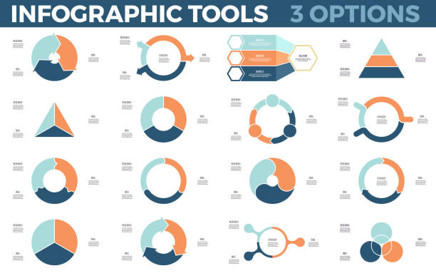 Business infographics. Data visualization templates with processes, diagrams, charts, graphs, circles. Vector infographic tools with 3 steps, options. Business infographics. Data visualization templates with processes, diagrams, charts, graphs, circles. Vector infographic tools with 3 steps, options. bundle stock illustrations