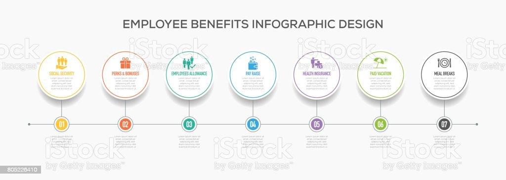 Design de infográficos de negócios com ícones. Benefícios dos empregados - ilustração de arte em vetor