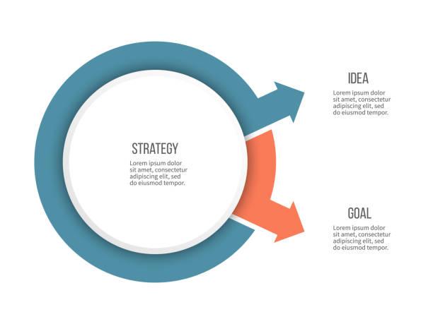 business-infografiken. organigramm mit 2 optionen, pfeile. vektor-vorlage. - zwei gegenstände stock-grafiken, -clipart, -cartoons und -symbole