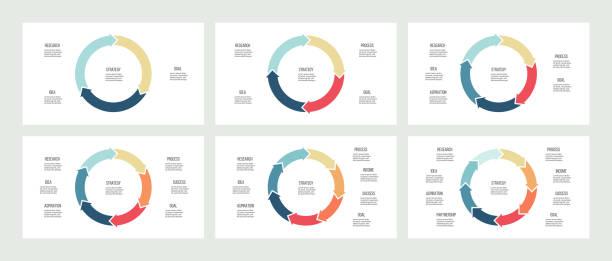 infografiki biznesowe. wykresy kołowe z 3, 4, 5, 6, 7, 8 sekcjami. szablony wektorowe. - część stock illustrations