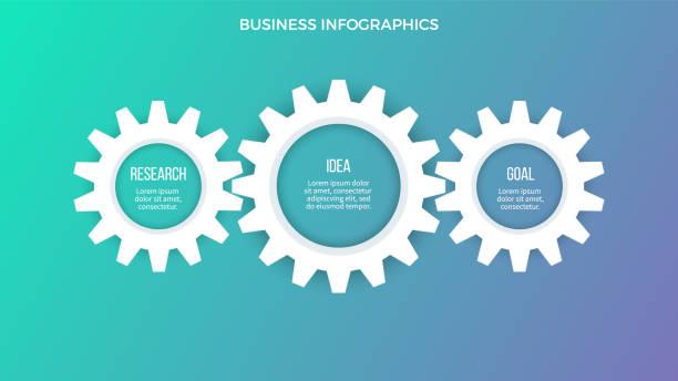 business-infografiken. präsentation mit 3 stufen, optionen, zahnräder. vektor-vorlage. - maschinenteil ausrüstung und geräte stock-grafiken, -clipart, -cartoons und -symbole