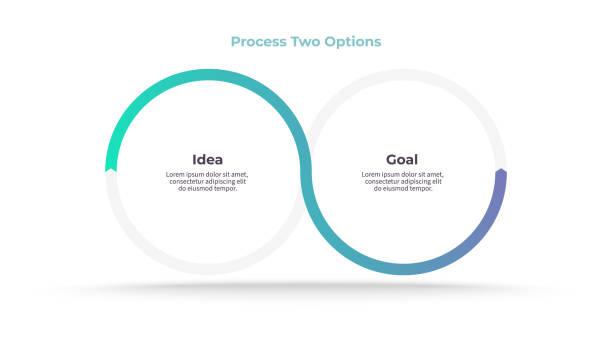 ilustrações, clipart, desenhos animados e ícones de infográficos de negócios. processo com 2 passos, opções, círculos. modelo vetorial. - dois objetos