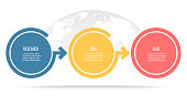 Business infographics. Process with 3 steps, options, circles. Vector template.
