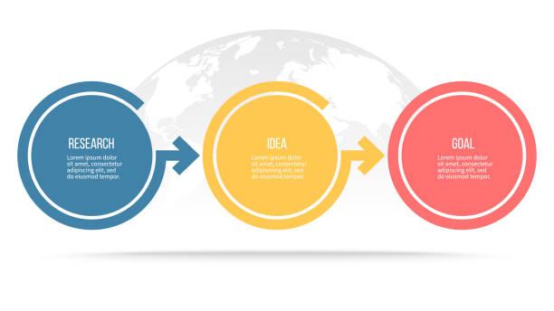ilustraciones, imágenes clip art, dibujos animados e iconos de stock de infografías empresariales. proceso con 3 pasos, opciones, círculos. plantilla vectorial. - infografías para diagramas de flujo
