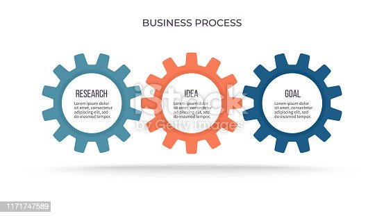 Business infographics. Process with 3 steps, options, gears. Vector template.