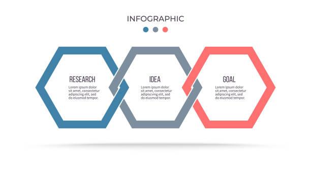 infografiki biznesowe. proces z 3 krokami, opcjami, sześciokątem. szablon wektora. - część stock illustrations