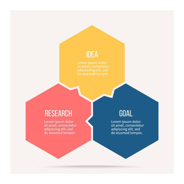 business-infografiken. prozess mit 3 stufen, optionen, sechsecke. vektor-vorlage. - teilabschnitt stock-grafiken, -clipart, -cartoons und -symbole