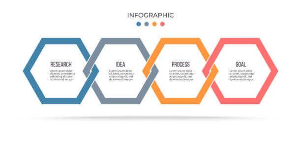 Business infographics. Process with 4 steps, options, hexagon. Vector template. Business infographics. Process with 4 steps, options, hexagon. Vector template. number 4 stock illustrations