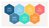 istock Business infographics. Process with 7 steps, options, hexagons. Vector template. 1130569315