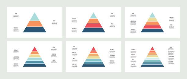 infografiki biznesowe. piramidy z 3, 4, 5, 6, 7, 8 kroków, poziomów, sekcji. szablon wektora. - część stock illustrations