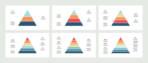 business infographics. pyramids with 3, 4, 5, 6, 7, 8 steps, levels, sections. vector template. - triangle shape stock illustrations