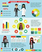 Business infographics set with arab and european businessman.