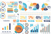 Business infographics set with different diagram