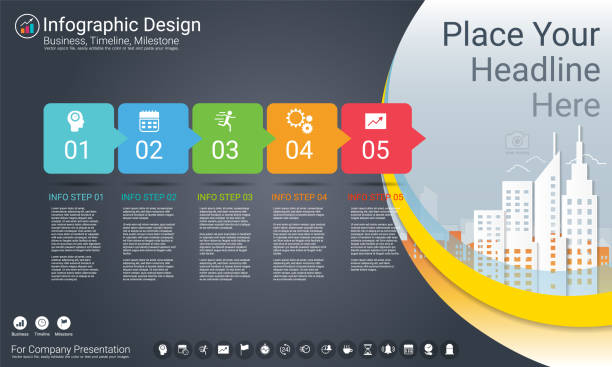 Business infographics template, Milestone timeline or Road map with Process flowchart 5 options, Strategic plan to define company values, Scheduling in project management to make facts and statistics. vector art illustration