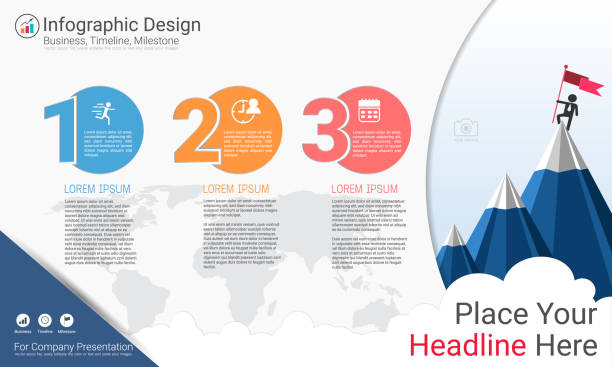 business infographics template, milestone timeline or road map with process flowchart 3 options, strategic plan to define company values, scheduling in project management to make facts and statistics. - three shapes stock illustrations, clip art, cartoons, & icons