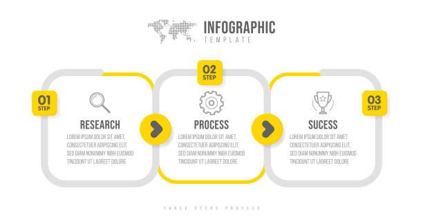 stockillustraties, clipart, cartoons en iconen met business infographics template. tijdlijn met 3 pijlstappen, drie nummeropties. vector - infographic