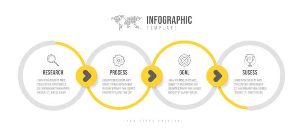szablon infografiki biznesowej. oś czasu z 4 krokami strzałki, czterema opcjami liczbowymi. wektor - ruch stock illustrations