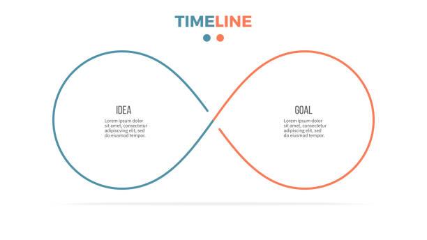 ilustrações, clipart, desenhos animados e ícones de infografia de negócios. linha do tempo com 2 passos, opções, loops. modelo de vetor. - dois objetos