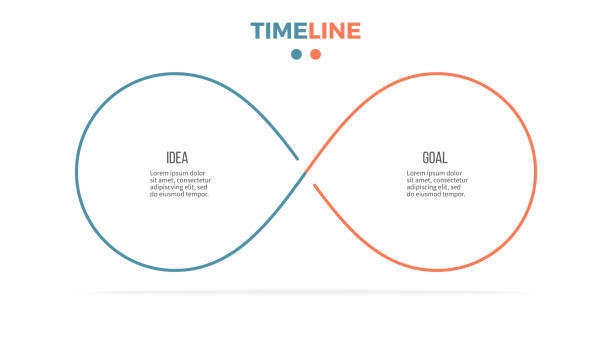 business infographics. timeline with 2 steps, options, loops. vector template. - dwa przedmioty stock illustrations