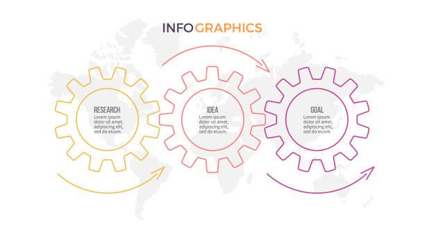 business-infografiken. timeline mit 3 schritten, zahnräder. - maschinenteil ausrüstung und geräte stock-grafiken, -clipart, -cartoons und -symbole