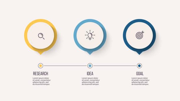 ilustrações de stock, clip art, desenhos animados e ícones de business infographics. timeline with 3 steps, options, circles. vector template. - terceira