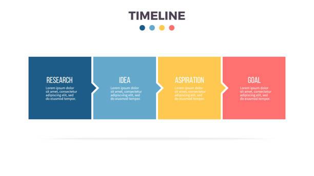 ilustraciones, imágenes clip art, dibujos animados e iconos de stock de infografías negocios. línea de tiempo con 4 pasos, opciones, plazas. plantilla de vector. - infografías para diagramas de flujo