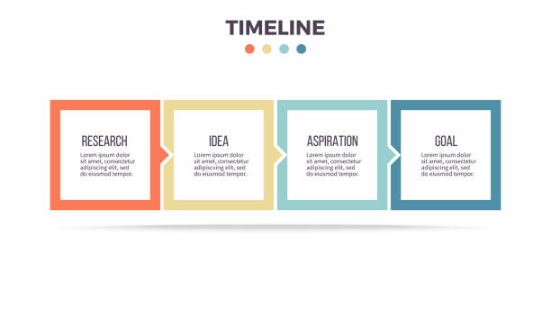 Business infographics. Timeline with 4 steps, options, squares. Vector template. Business infographics. Timeline with 4 steps, options, squares. Vector template. square composition stock illustrations