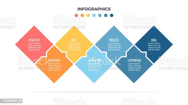 Business infographics timeline with 7 steps options squares vector vector id1040608178?b=1&k=6&m=1040608178&s=612x612&h=ufyowgbbhz4 lpcigfr7ccfttpo0erswiajxlpa nsc=