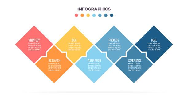 Business infographics. Timeline with 7 steps, options, squares. Vector template. - ilustração de arte vetorial
