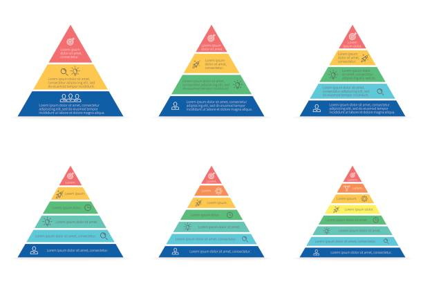 business infographics. triangle, pyramid with 3, 4, 5, 6, 7, 8 steps, levels. vector templates. - пирамида stock illustrations